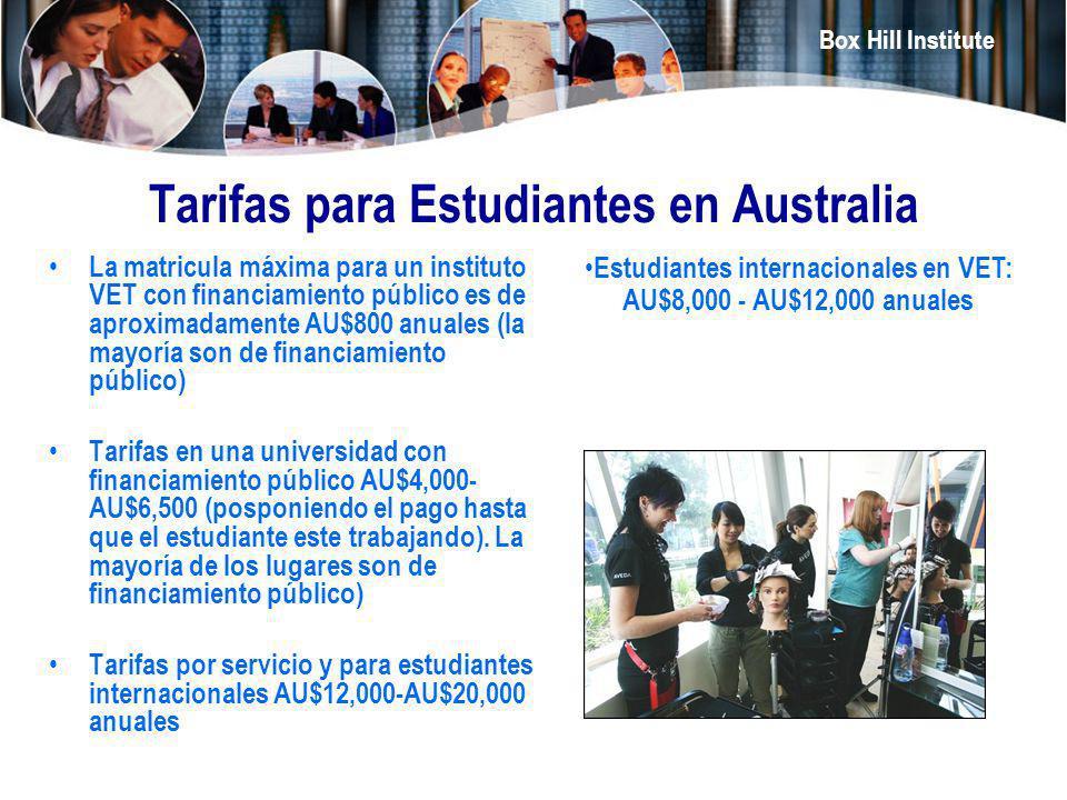 Tarifas para Estudiantes en Australia