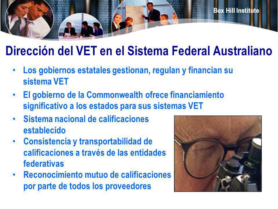 Dirección del VET en el Sistema Federal Australiano