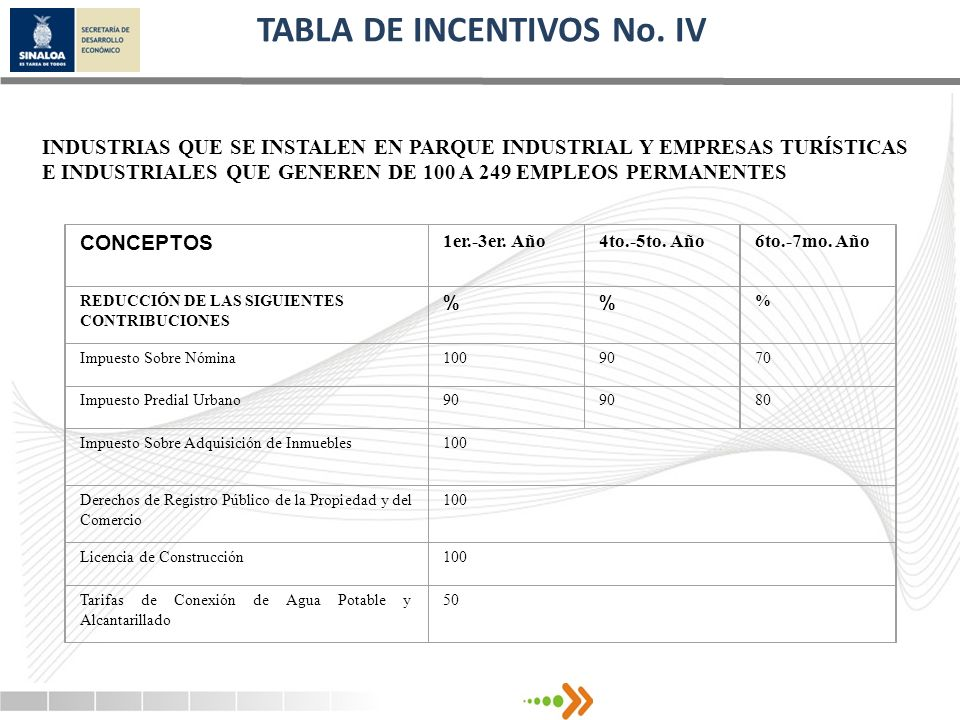TABLA DE INCENTIVOS No. IV