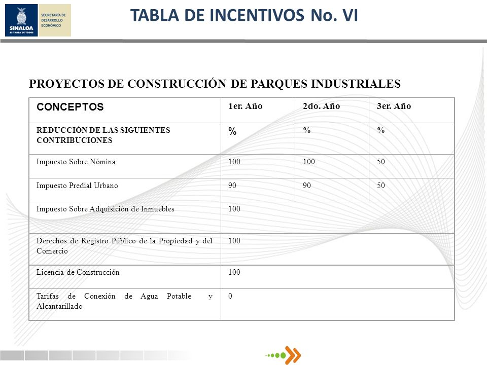 TABLA DE INCENTIVOS No. VI