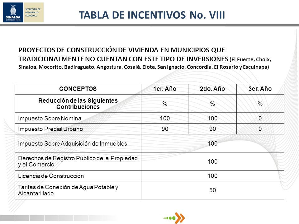 TABLA DE INCENTIVOS No. VIII