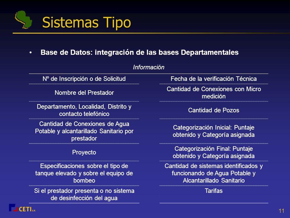 Sistemas Tipo Base de Datos: integración de las bases Departamentales