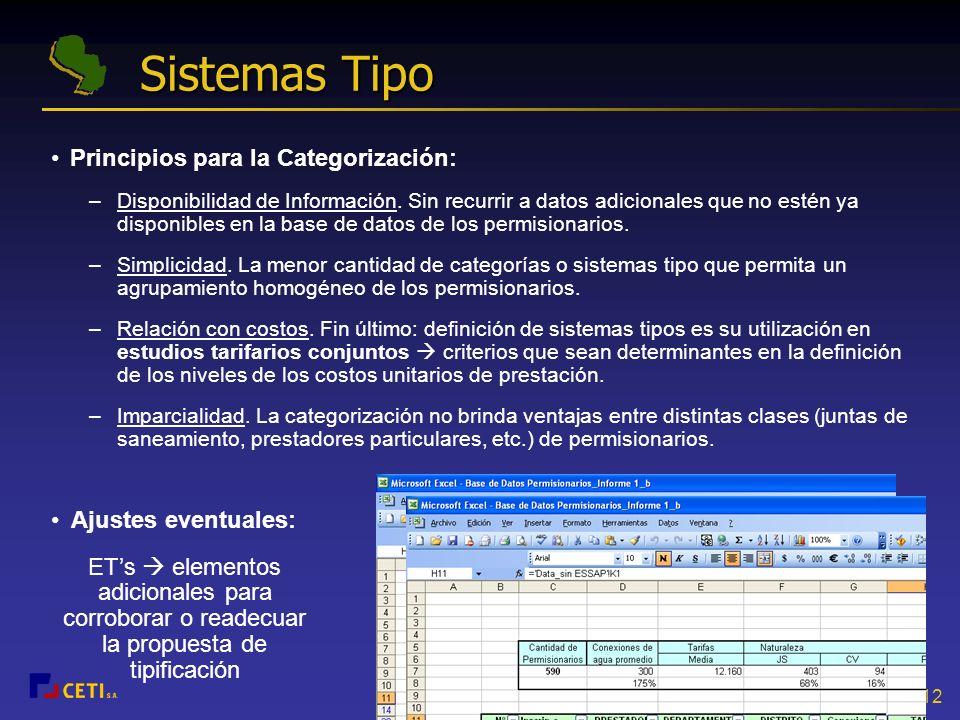 Sistemas Tipo Principios para la Categorización: Ajustes eventuales: