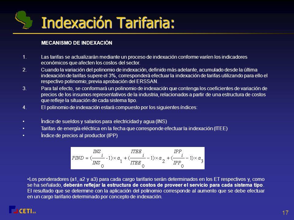 Indexación Tarifaria: