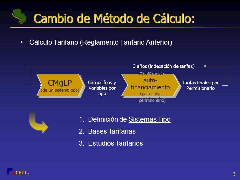 Cambio de Método de Cálculo: