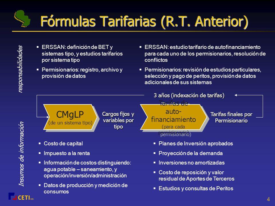 Fórmulas Tarifarias (R.T. Anterior)