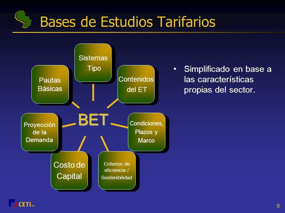 Bases de Estudios Tarifarios