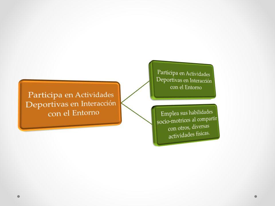 Participa en Actividades Deportivas en Interacción con el Entorno