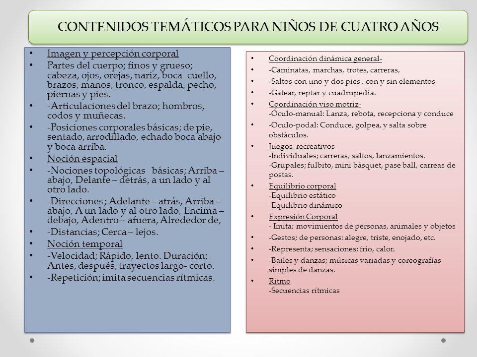 CONTENIDOS TEMÁTICOS PARA NIÑOS DE CUATRO AÑOS