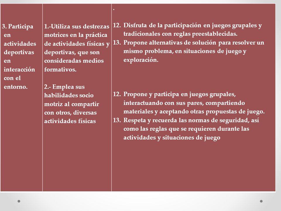 3. Participa en actividades deportivas en interacción con el entorno.