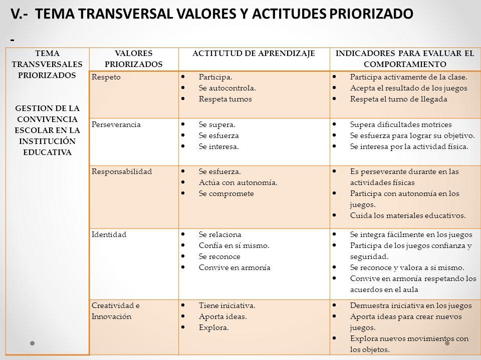 V.- TEMA TRANSVERSAL VALORES Y ACTITUDES PRIORIZADO