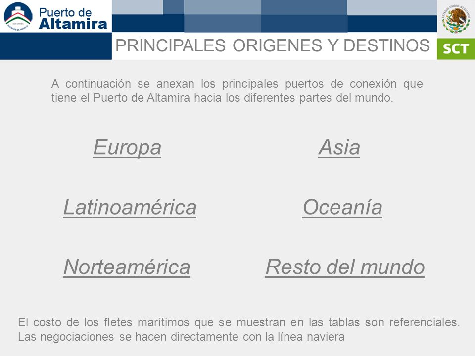 Europa Asia Latinoamérica Oceanía Norteamérica Resto del mundo