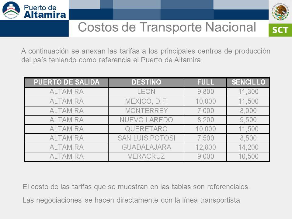 Costos de Transporte Nacional