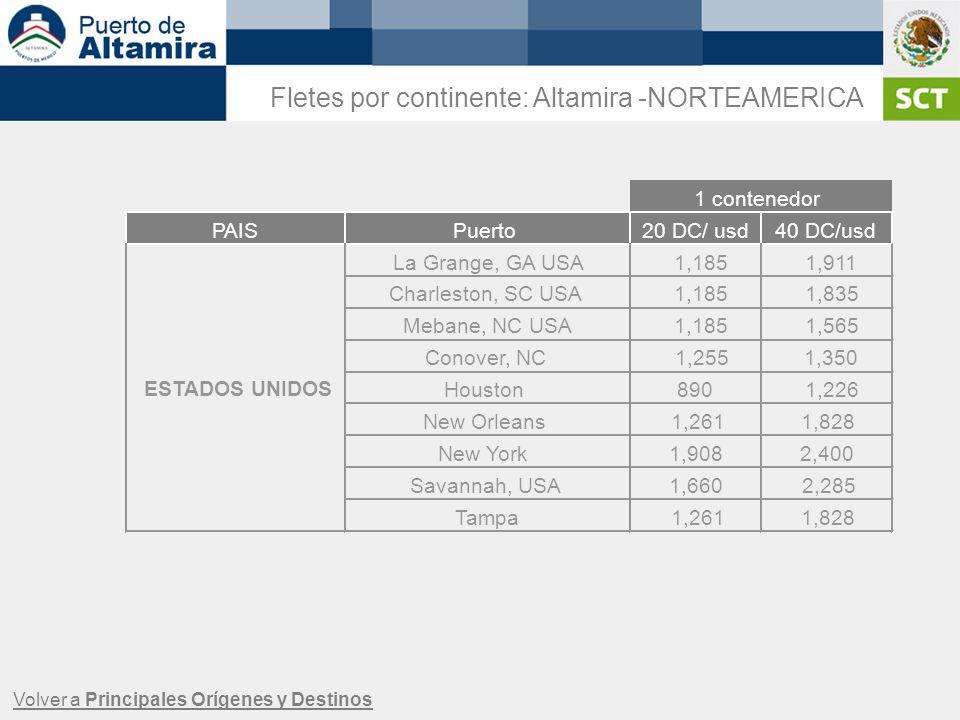 Fletes por continente: Altamira -NORTEAMERICA
