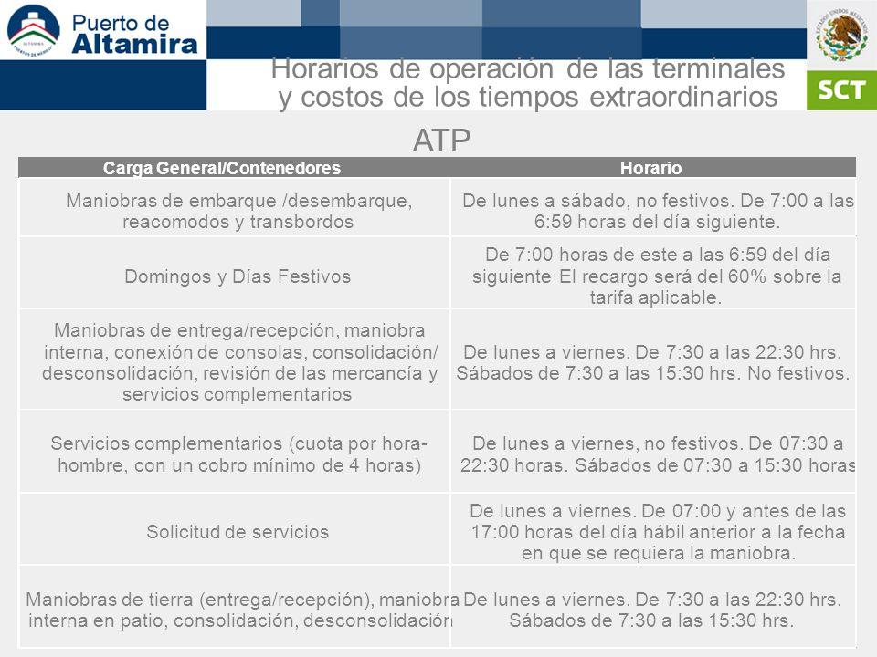 ATP Horarios de operación de las terminales
