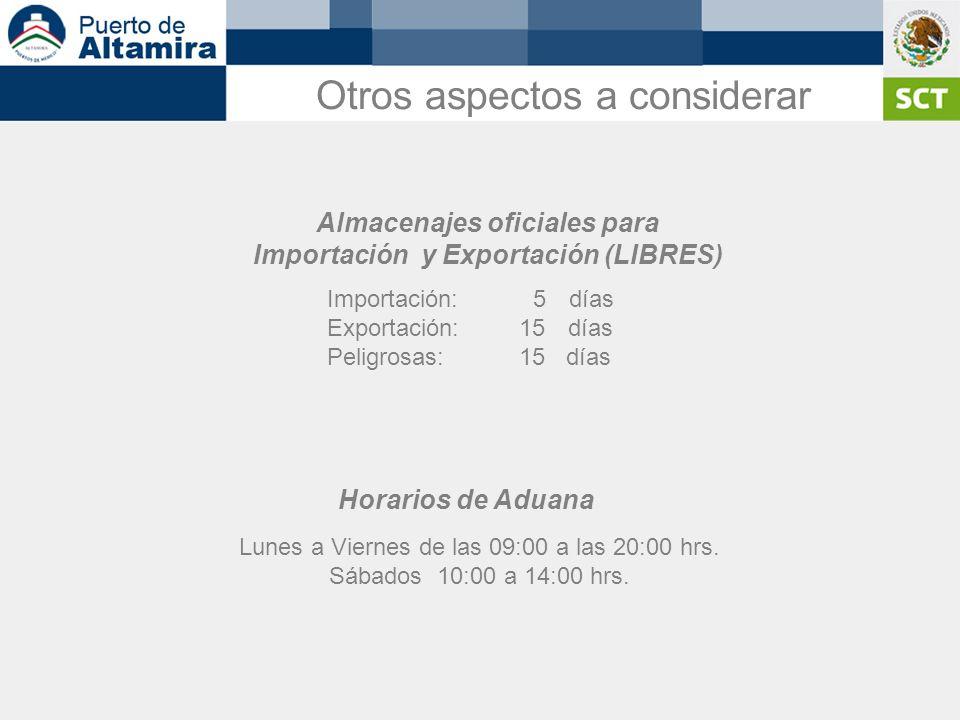 Almacenajes oficiales para Importación y Exportación (LIBRES)