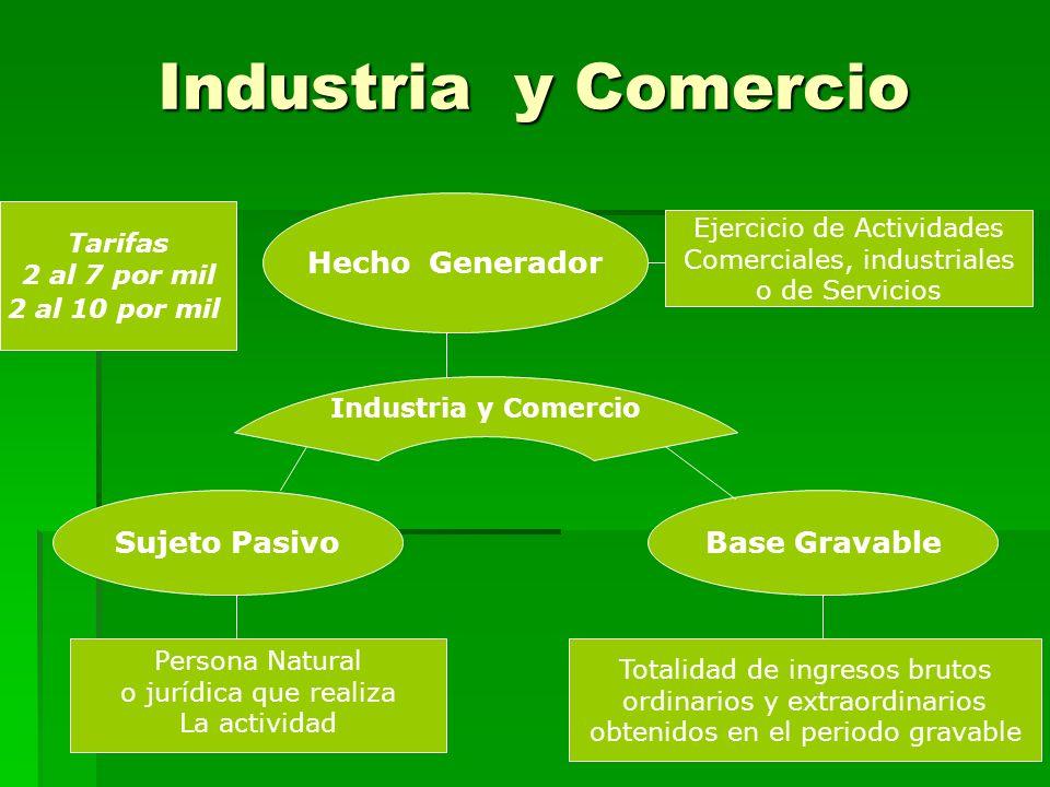 Industria y Comercio Hecho Generador Sujeto Pasivo Base Gravable
