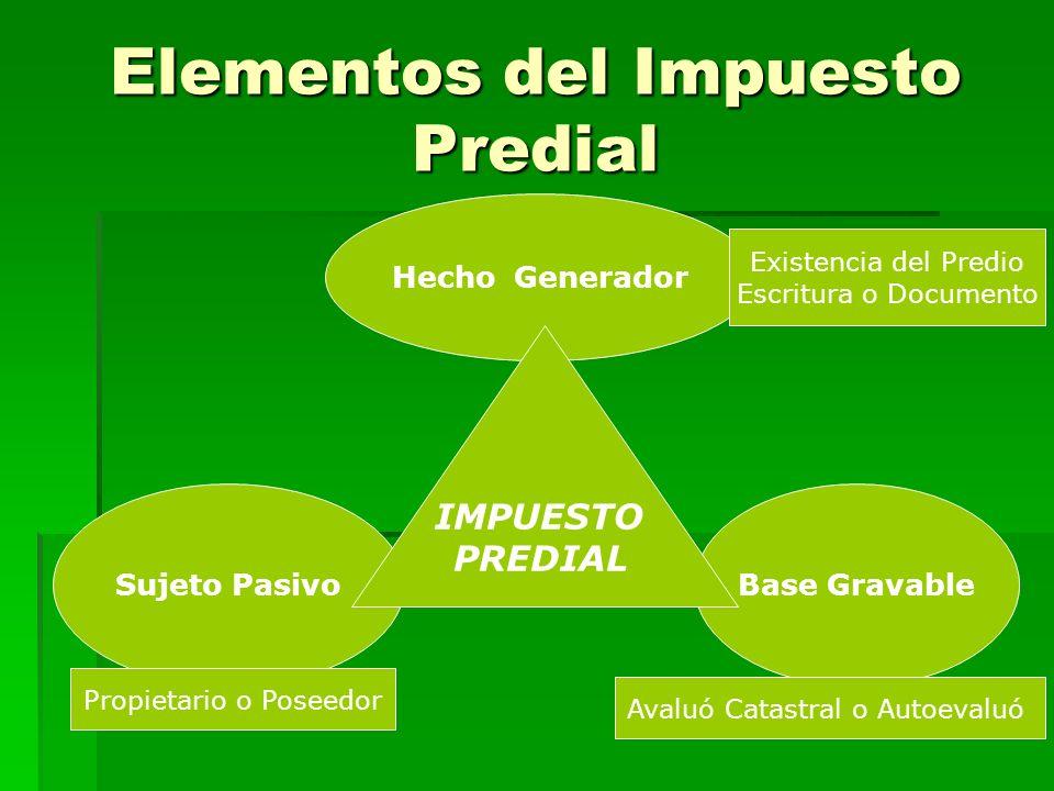 Elementos del Impuesto Predial