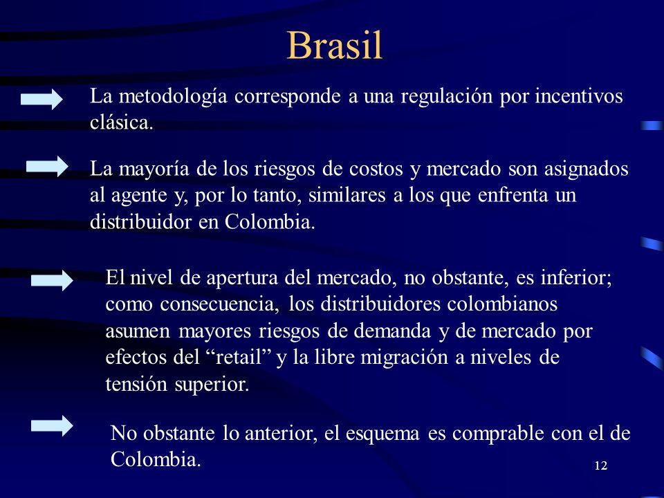 Brasil La metodología corresponde a una regulación por incentivos clásica.