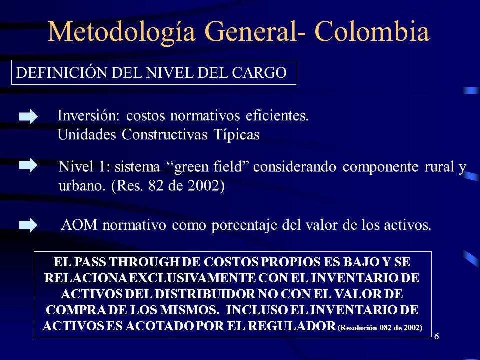 Metodología General- Colombia