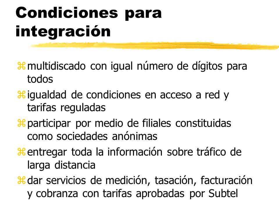 Condiciones para integración