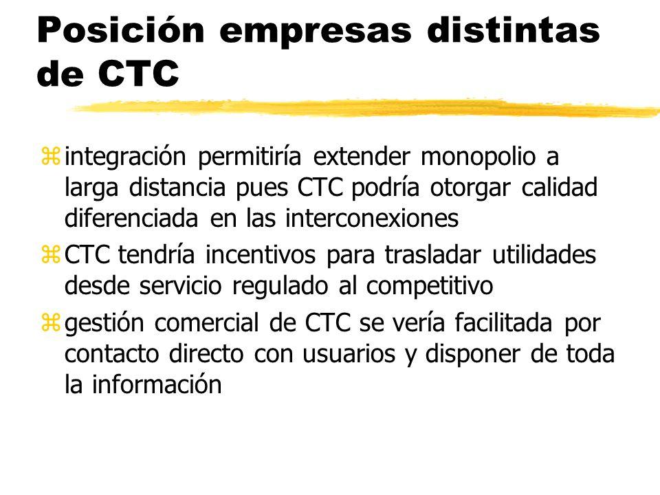 Posición empresas distintas de CTC