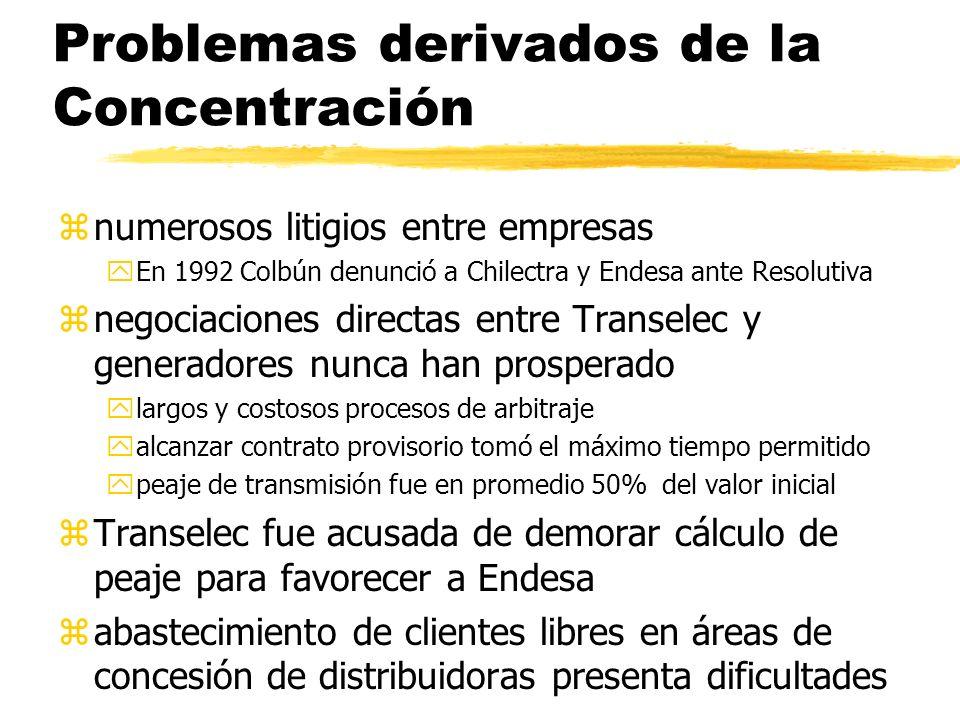 Problemas derivados de la Concentración
