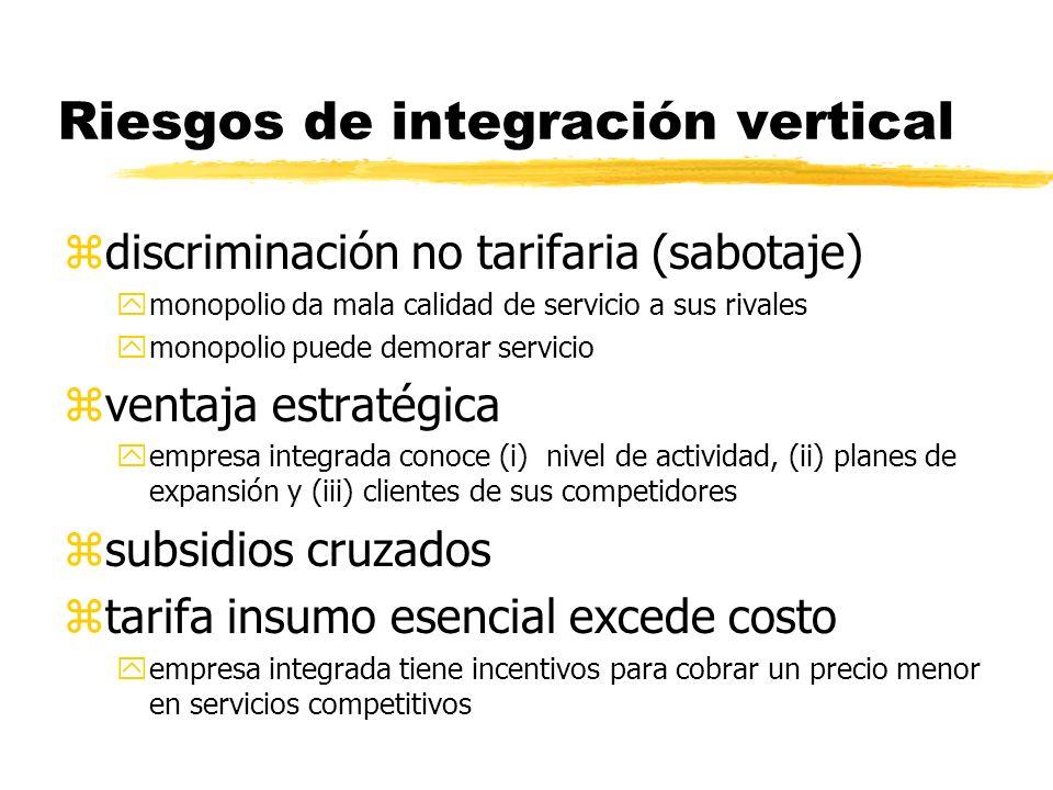 Riesgos de integración vertical
