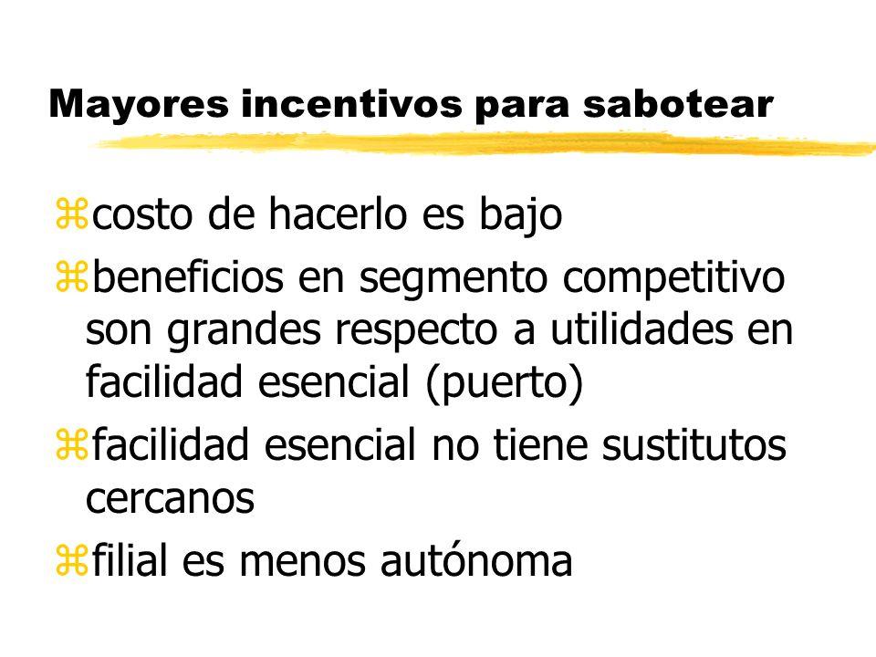 Mayores incentivos para sabotear