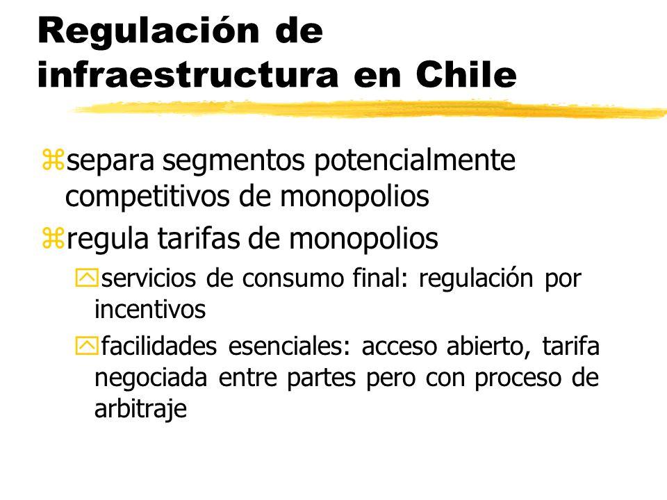 Regulación de infraestructura en Chile