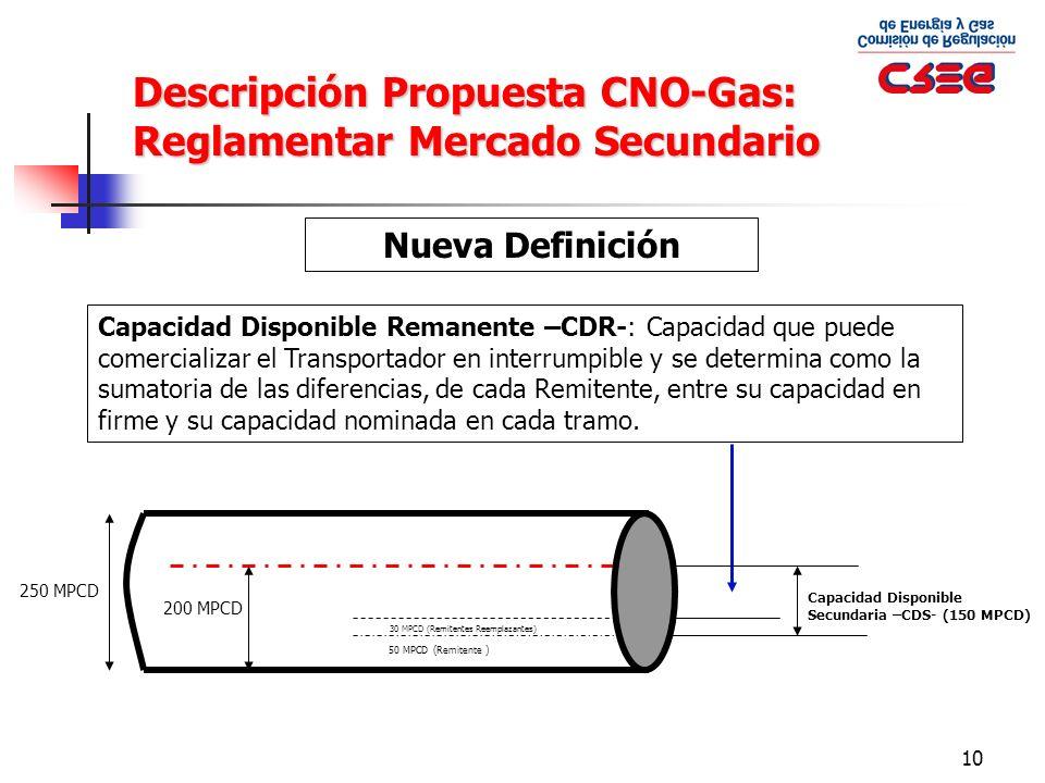 Descripción Propuesta CNO-Gas: Reglamentar Mercado Secundario