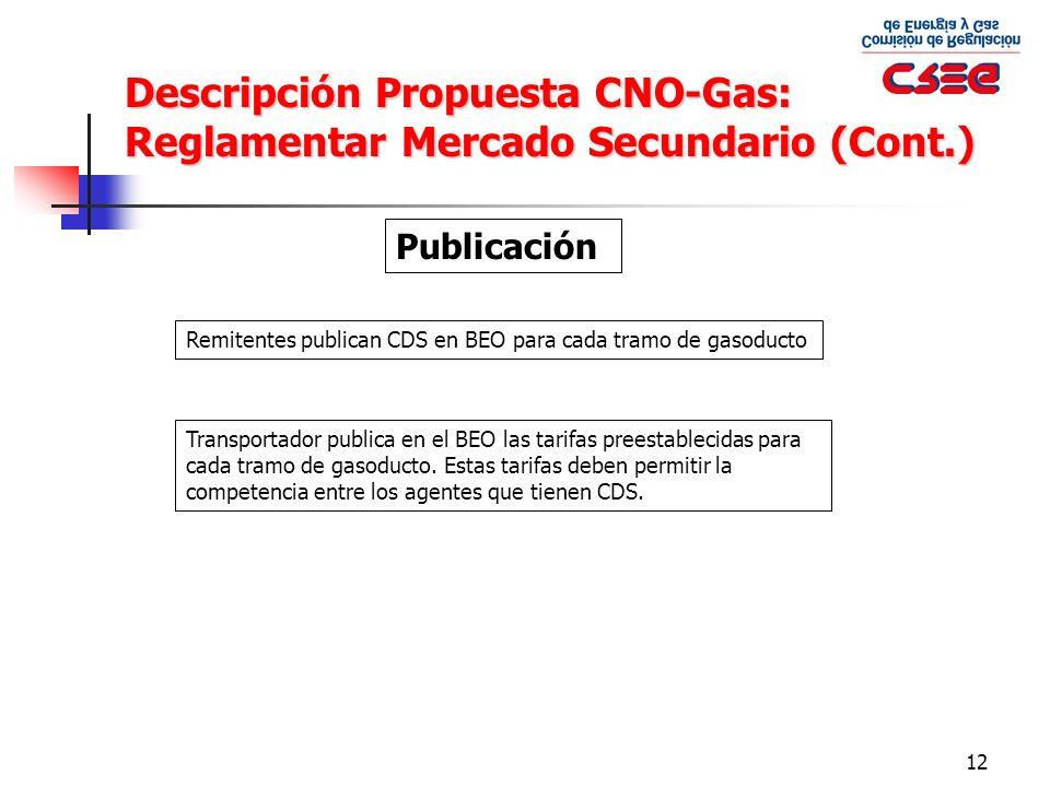Descripción Propuesta CNO-Gas: Reglamentar Mercado Secundario (Cont.)