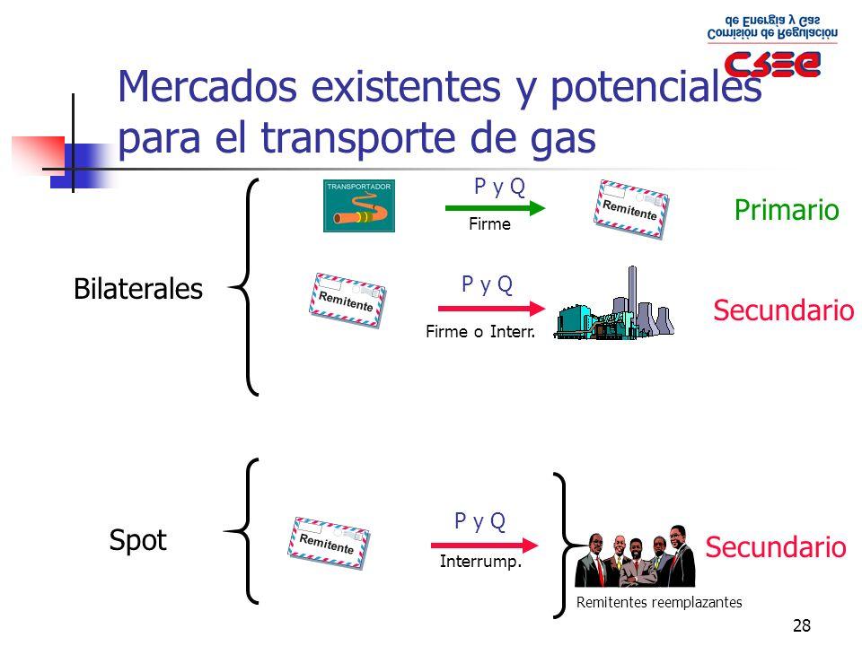 Mercados existentes y potenciales para el transporte de gas
