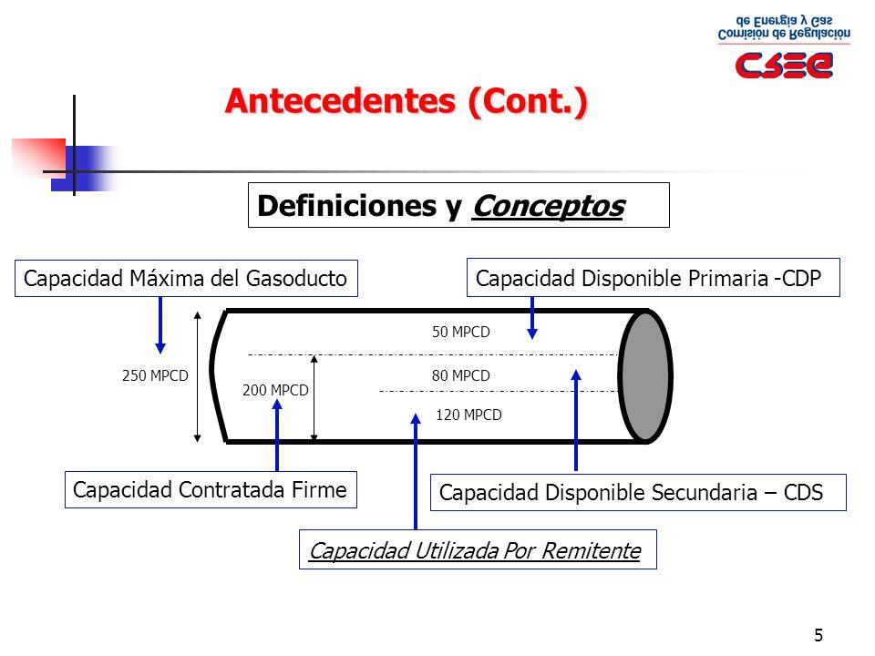 Antecedentes (Cont.) Definiciones y Conceptos