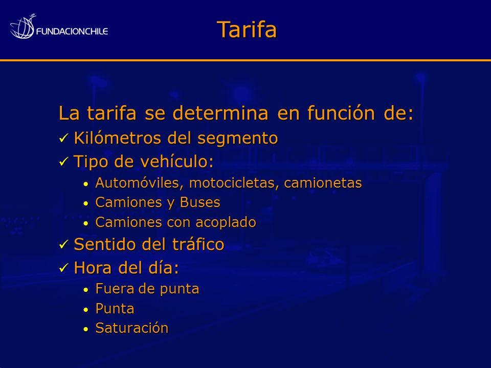 Tarifa La tarifa se determina en función de: Kilómetros del segmento