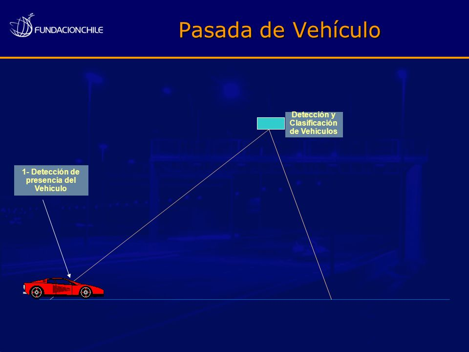 1- Detección de presencia del Vehículo