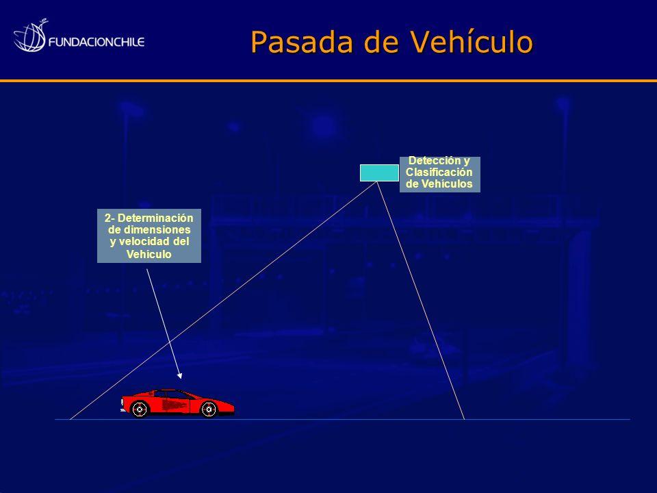 2- Determinación de dimensiones y velocidad del