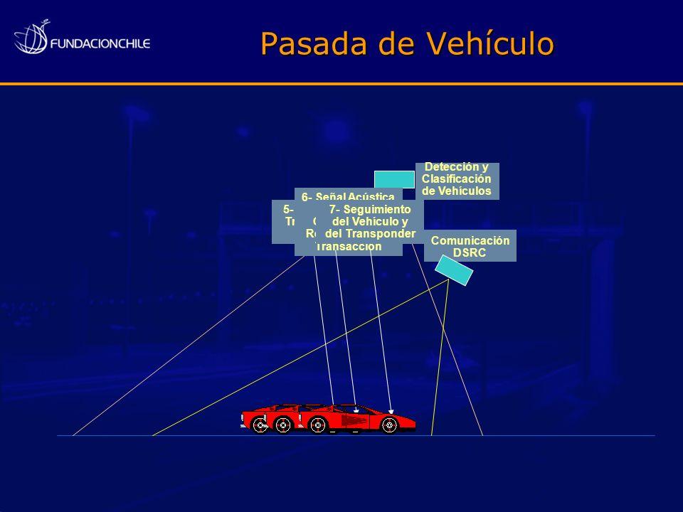 Pasada de Vehículo Detección y Clasificación de Vehículos