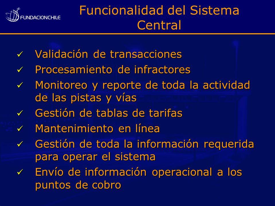 Funcionalidad del Sistema Central
