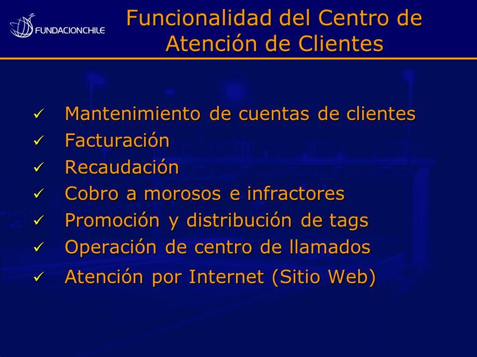 Funcionalidad del Centro de Atención de Clientes