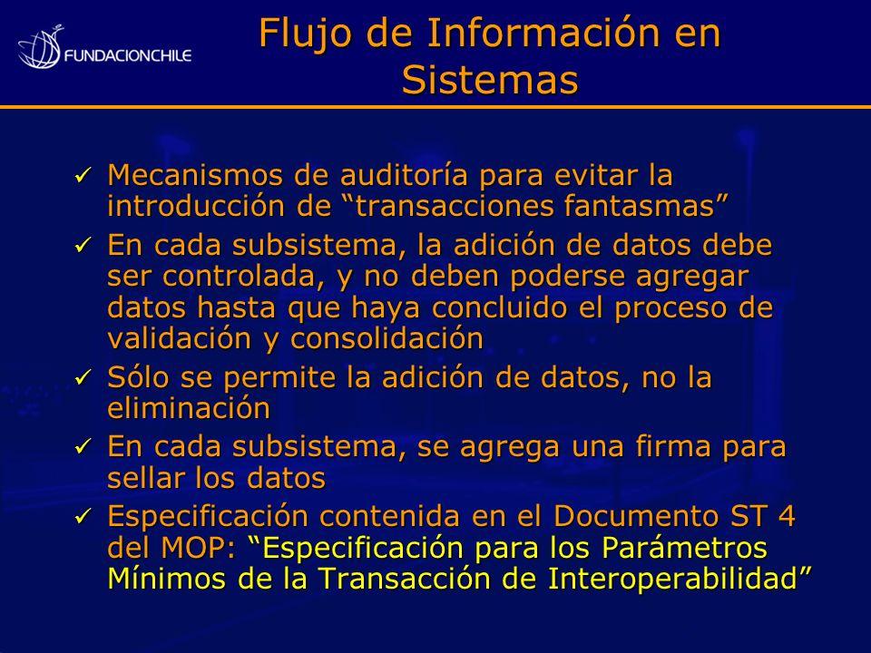 Flujo de Información en Sistemas
