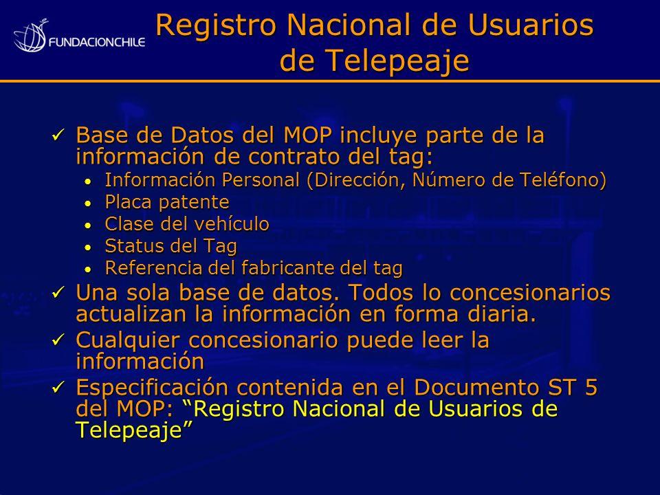Registro Nacional de Usuarios de Telepeaje