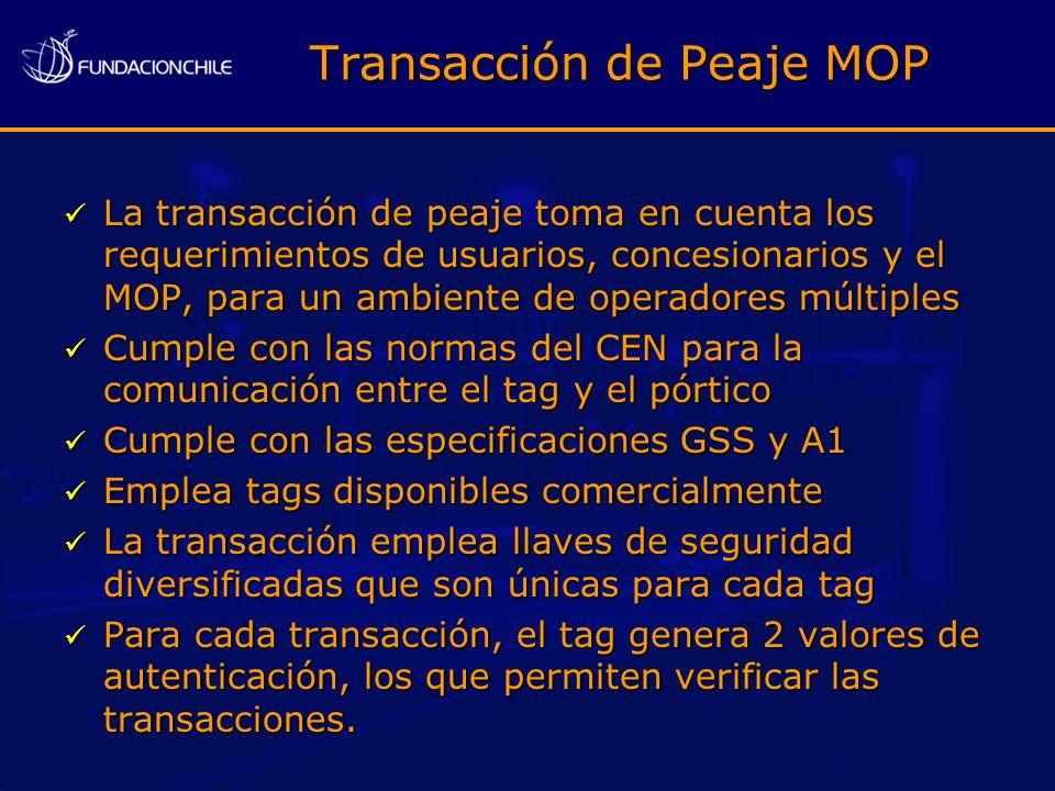 Transacción de Peaje MOP
