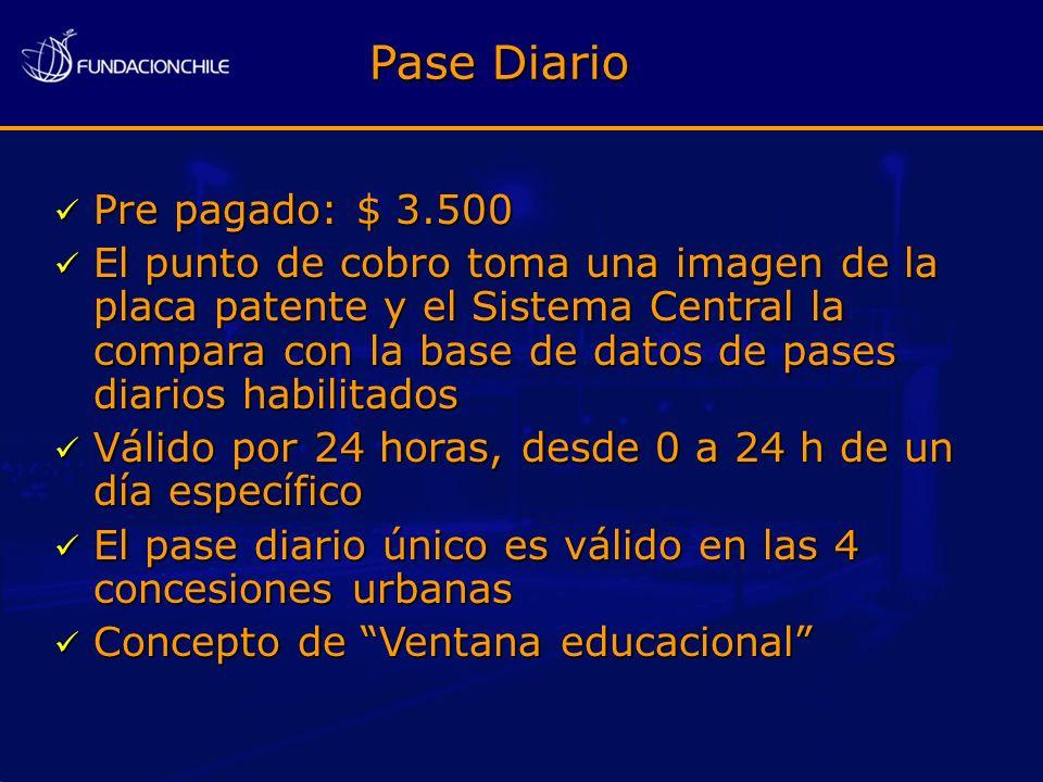 Pase Diario Pre pagado: $ 3.500