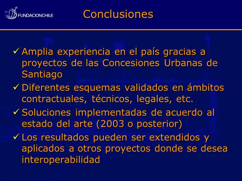 Conclusiones Amplia experiencia en el país gracias a proyectos de las Concesiones Urbanas de Santiago.