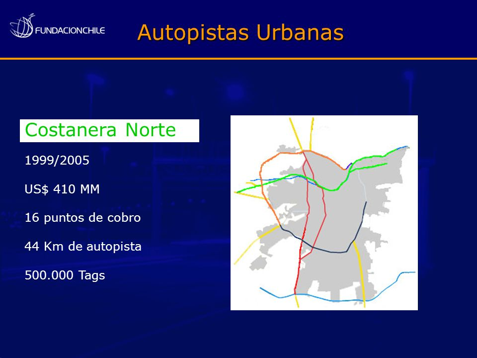 Autopistas Urbanas Costanera Norte 1999/2005 US$ 410 MM