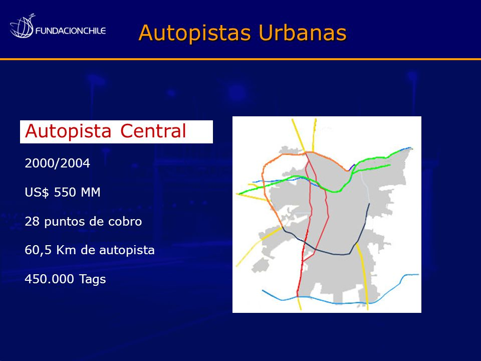 Autopistas Urbanas Autopista Central 2000/2004 US$ 550 MM
