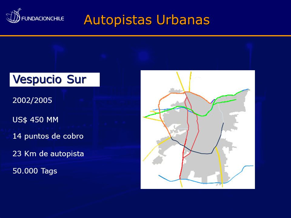 Autopistas Urbanas Vespucio Sur 2002/2005 US$ 450 MM
