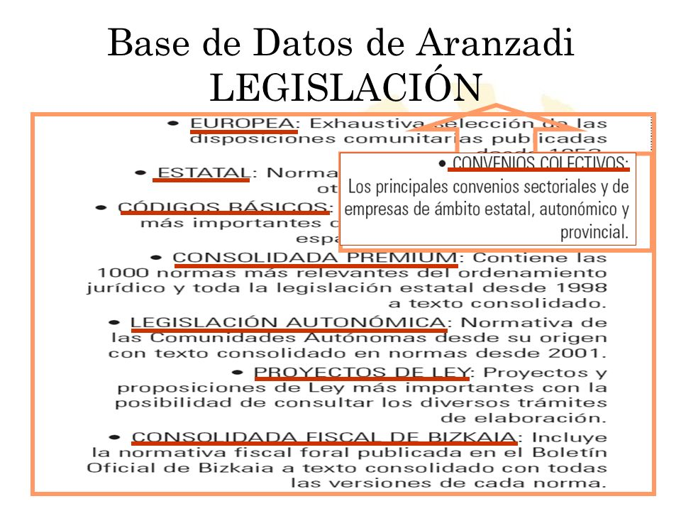 Base de Datos de Aranzadi LEGISLACIÓN