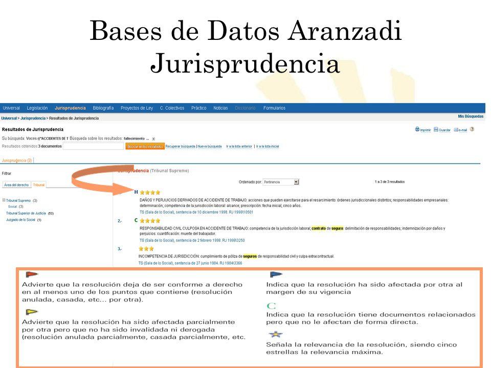 Bases de Datos Aranzadi Jurisprudencia